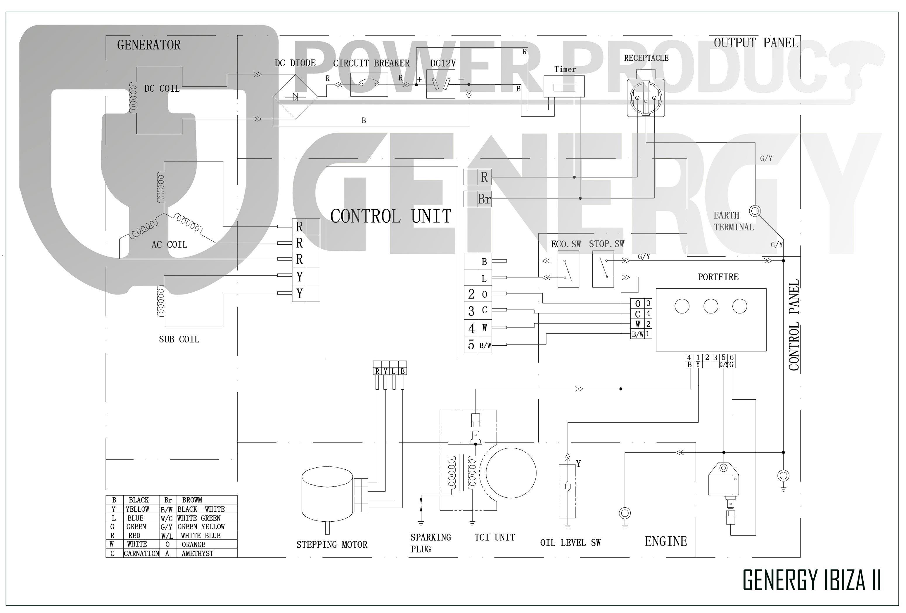 esquema Generador Inverter Ibiza II