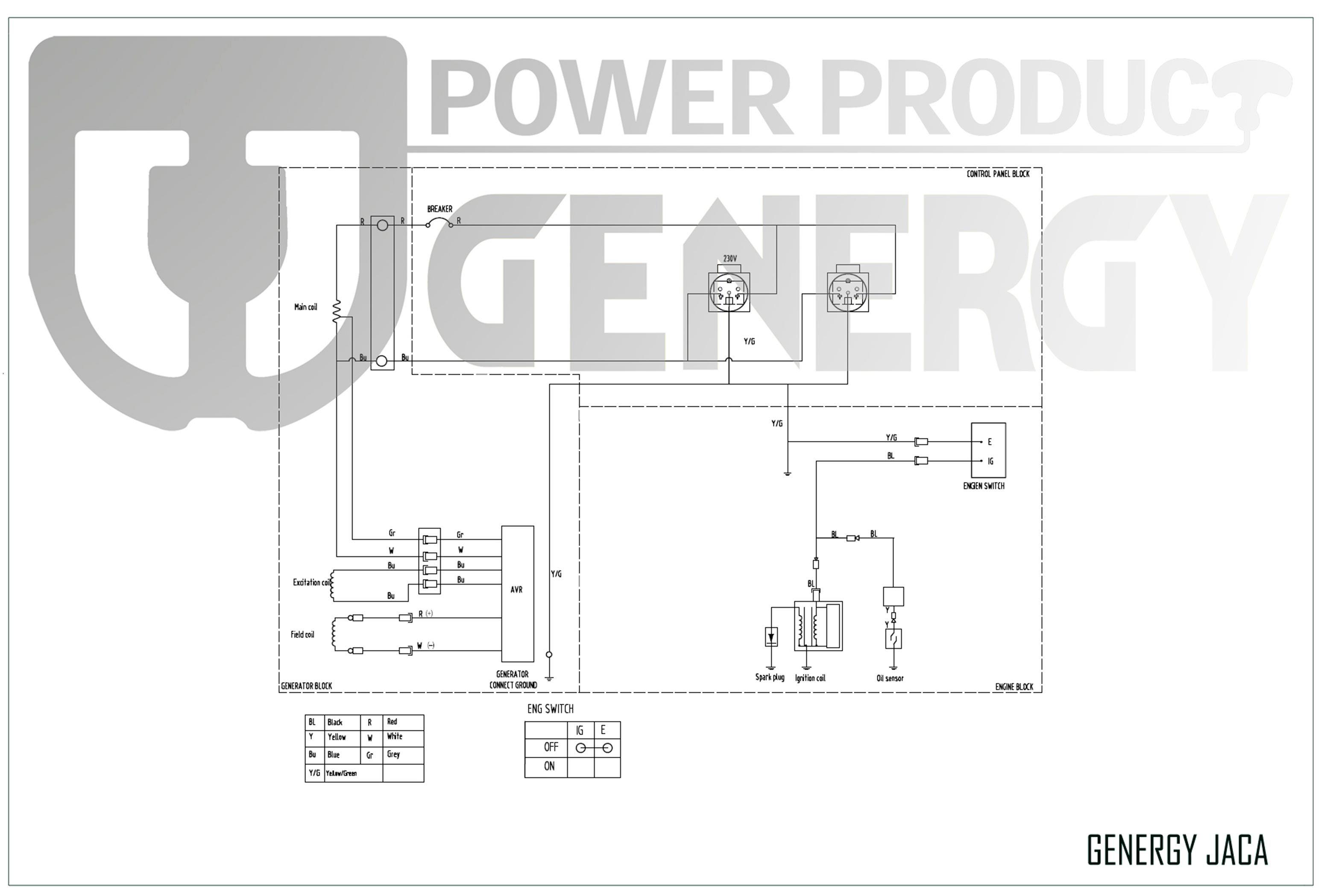 Esquema Generador Genergy Jaca