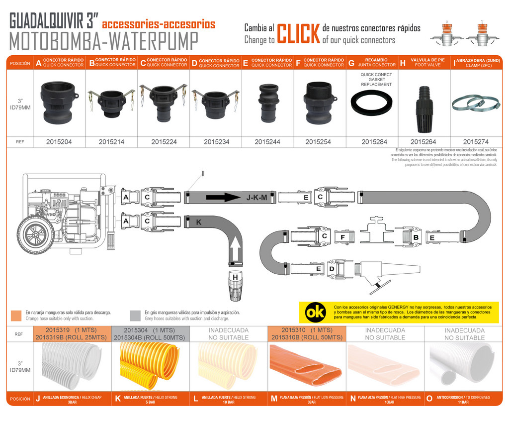Guadalquivir Waterpump Accessories