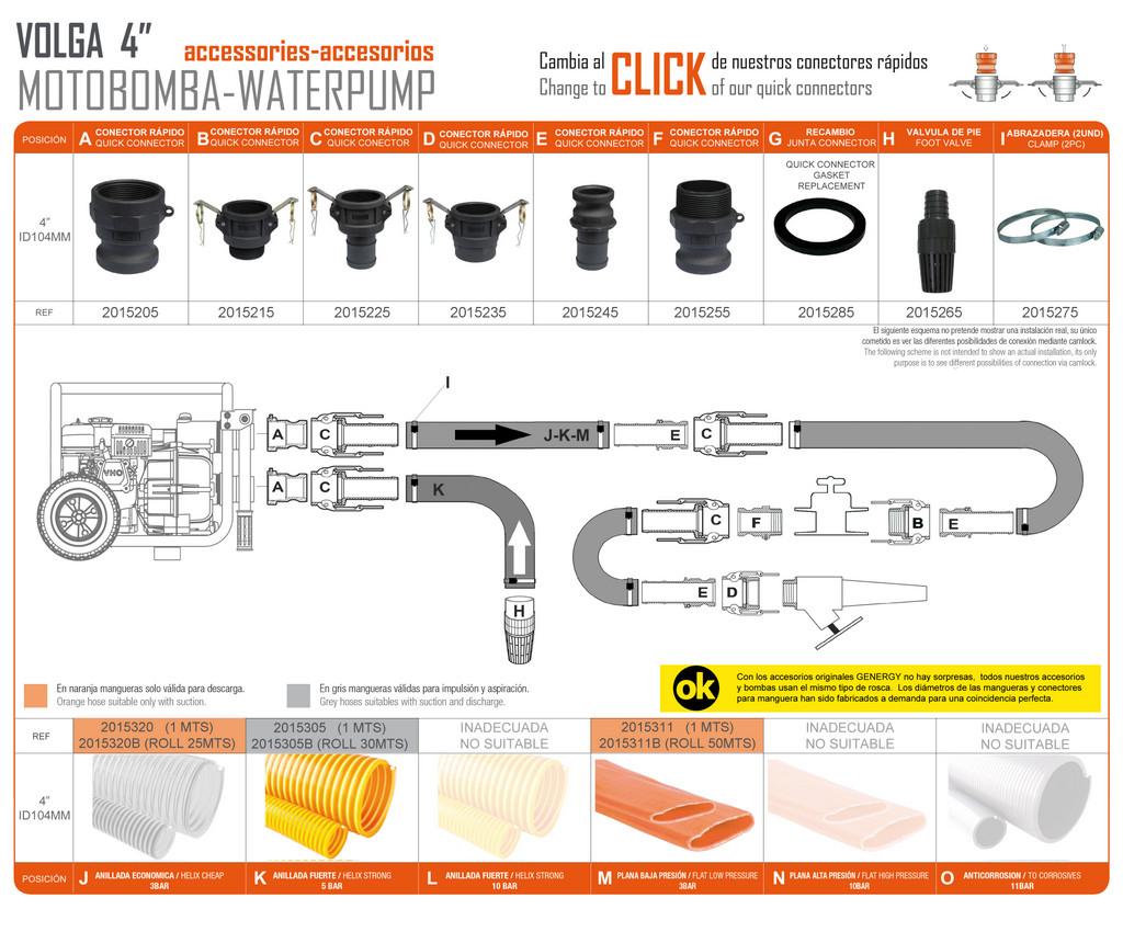 Volga waterpump Accessories