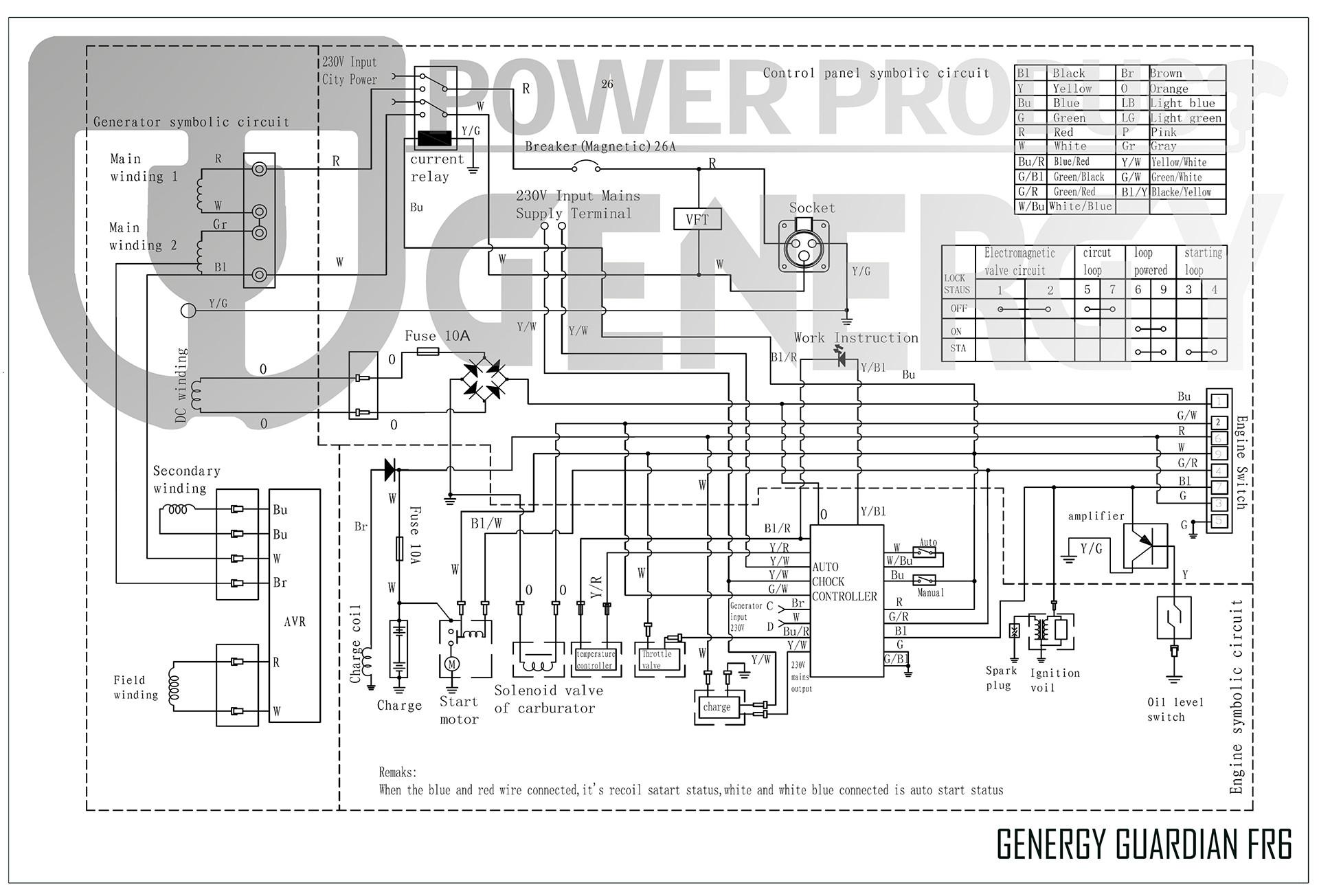Esquema Generador Guardian Genergy FR6