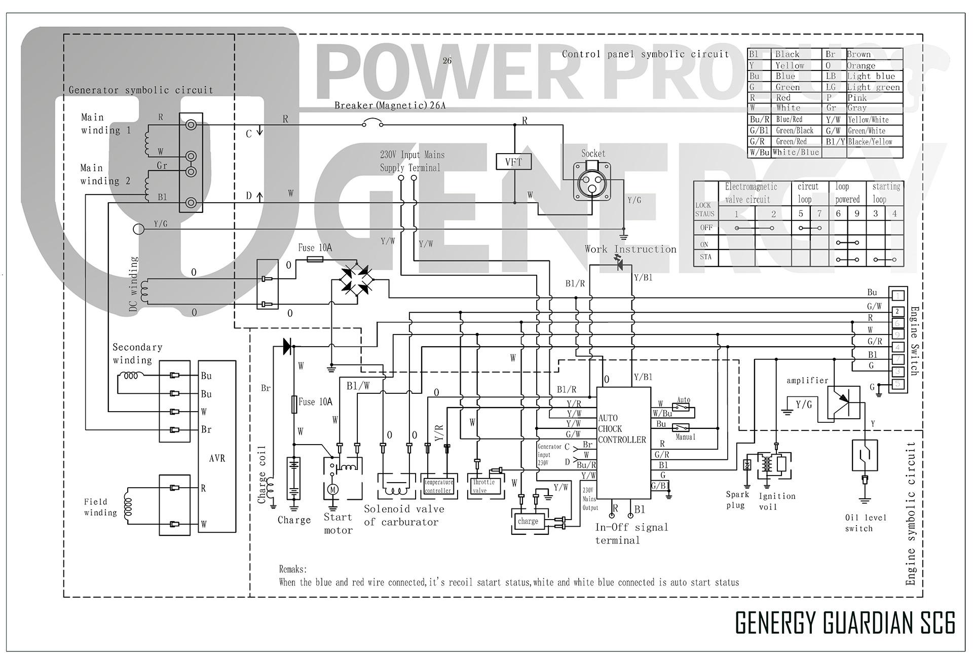 Esquema Generador Genergy Guardian SC6