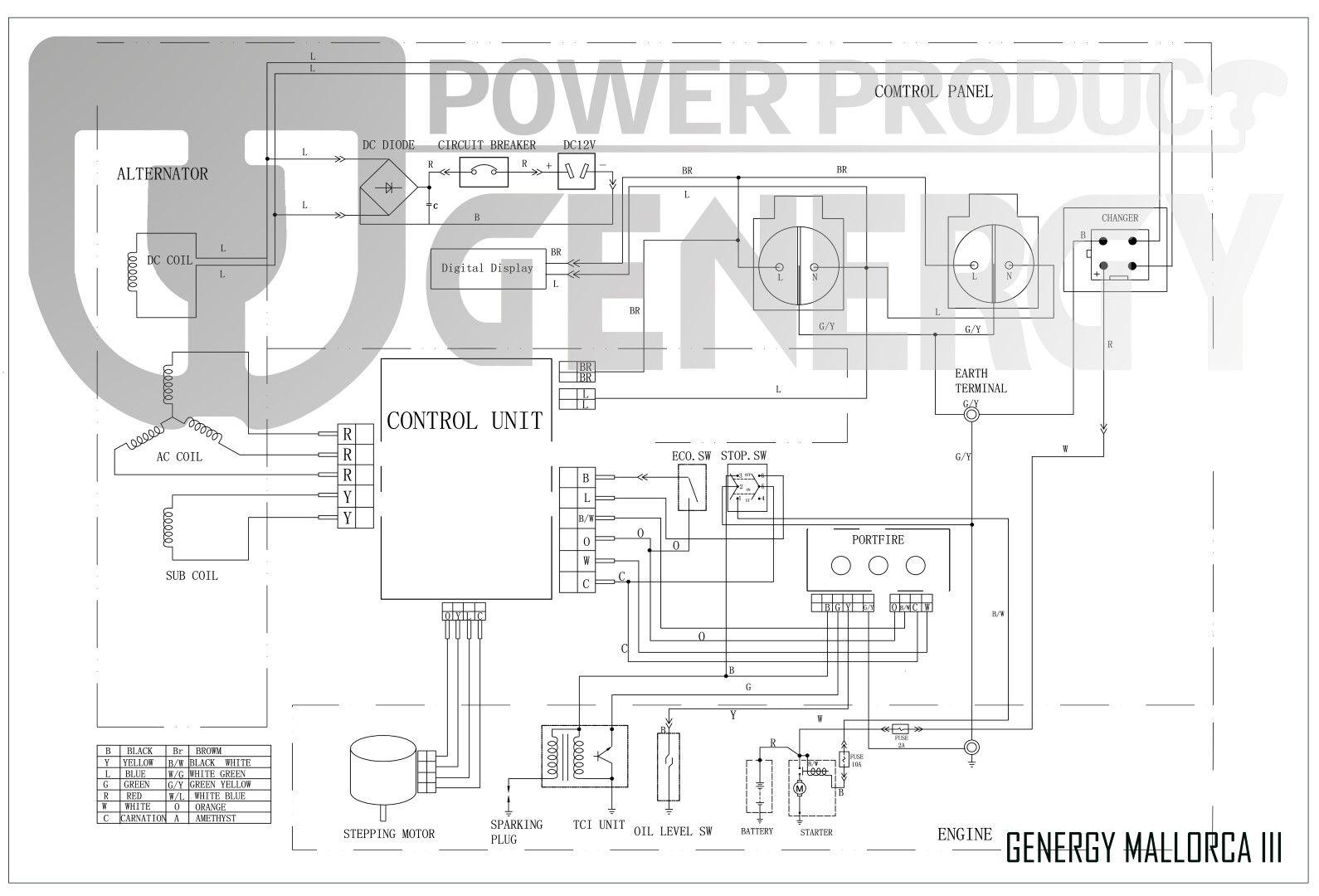 Esquema Generador Inverter Mallorca III