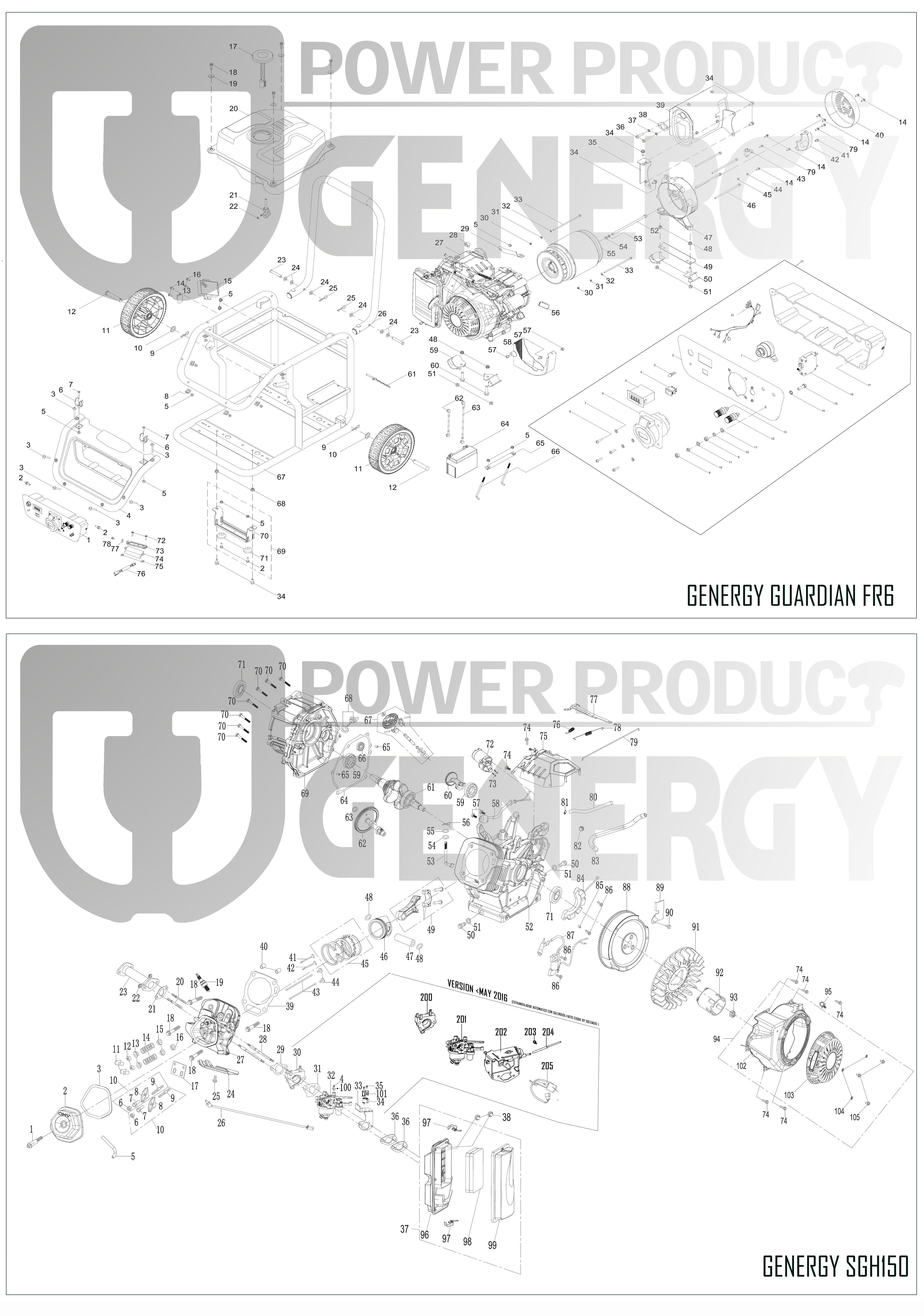 Explosion Generador Guardian FR6