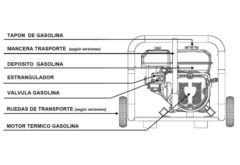Componentes Generador de Luz
