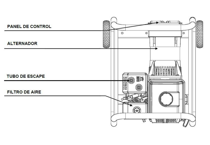 Componentes Generador de Luz Electrica