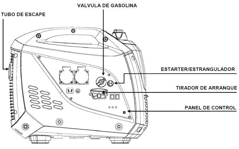 Componentes Generador Inverter Lanzarote