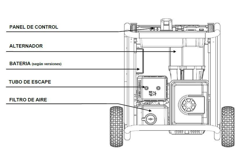 Componentes Generadores de Luz