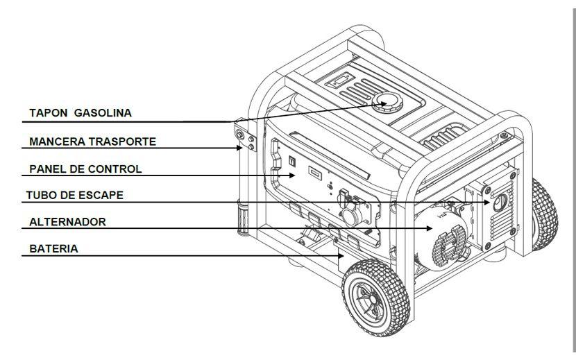 Componentes Generadores Gasolina