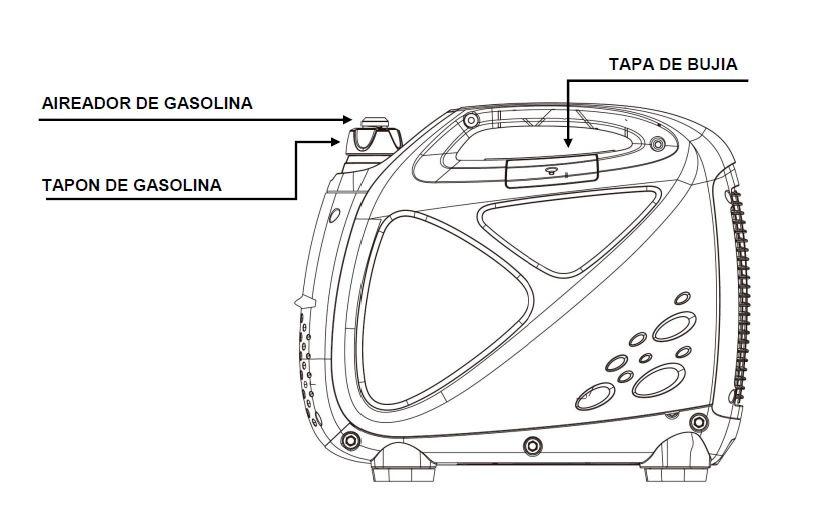 Componentes Generadores Inverter Ibiza