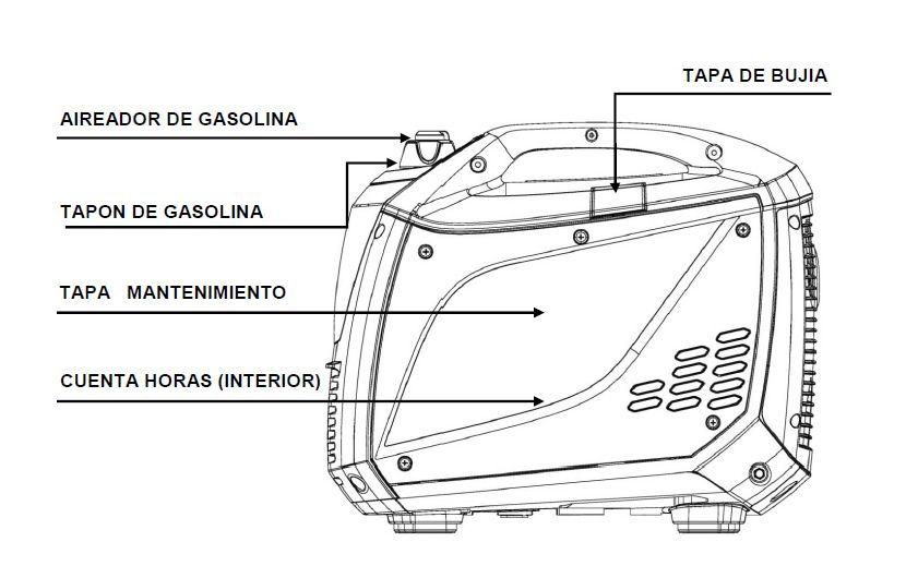 Componentes Generadores Inverter Lanzarote
