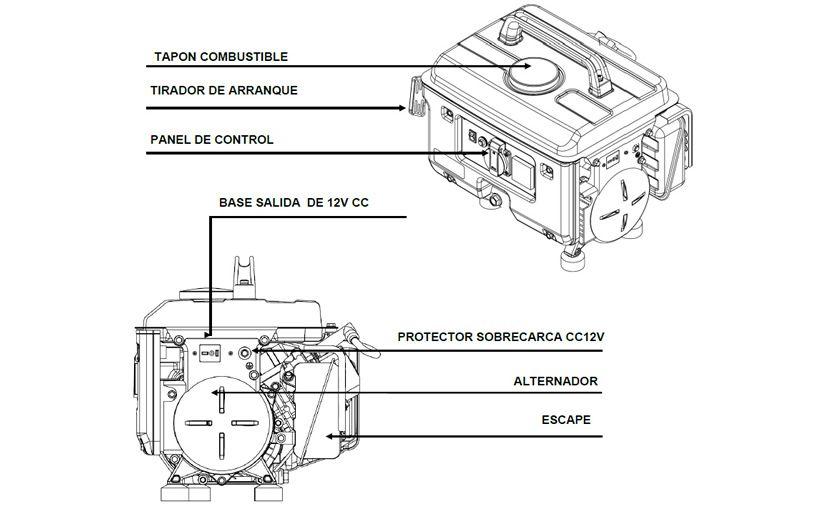 Componentes Generadores Portatiles Isasa