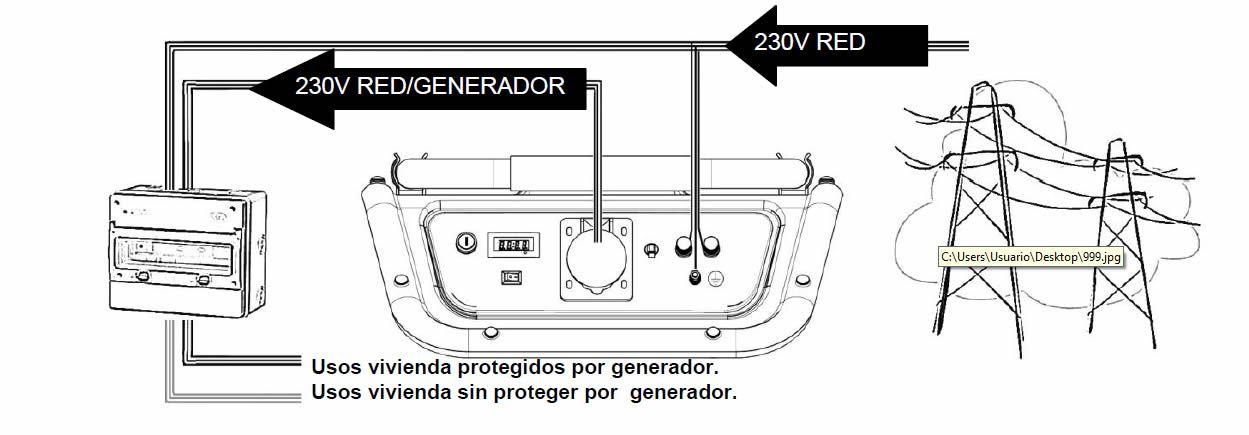 Esquema generador automatico emergencia