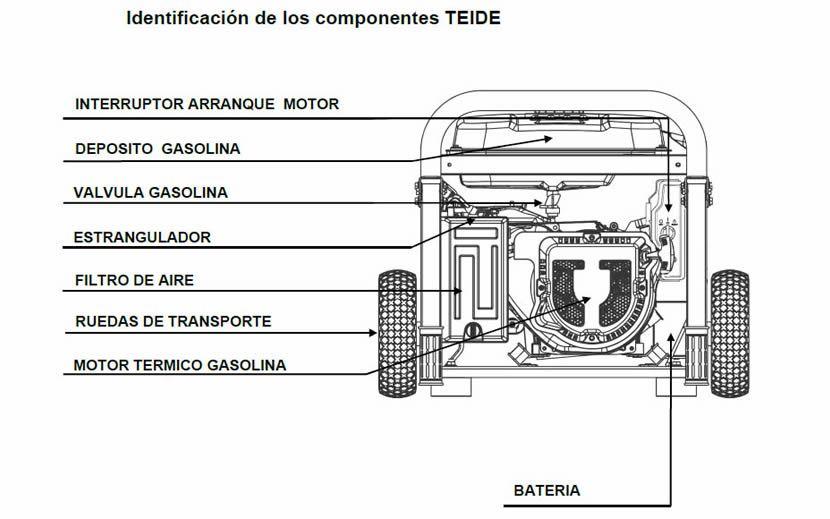 Componentes motosoldadora Teide