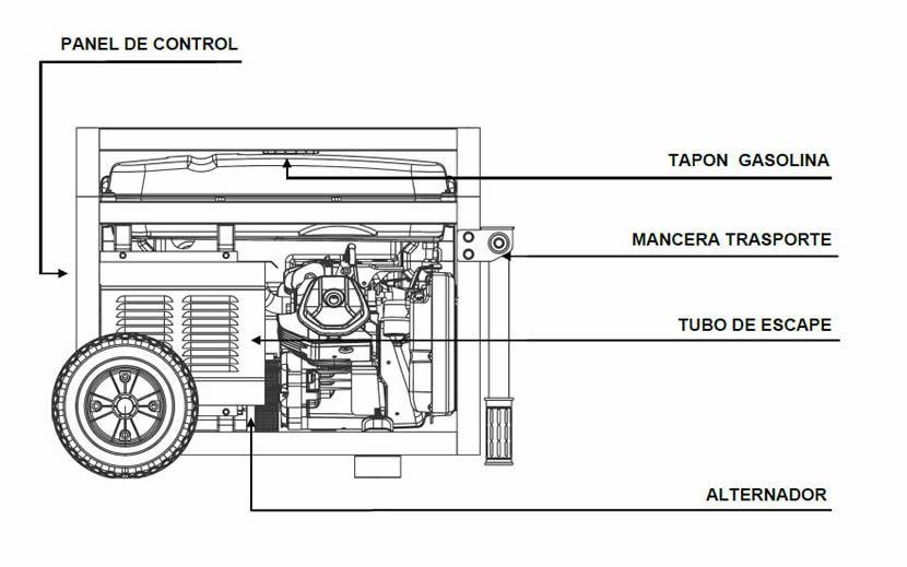 Componentes moto soldadora Teide