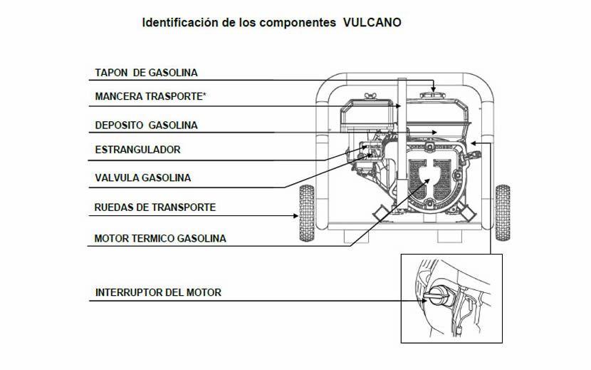 Componentes motosoldadora Vulcano