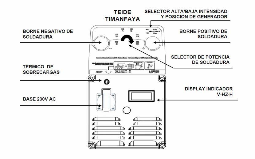 Panel de control moto soldadora gasolina Teide y Timanfaya