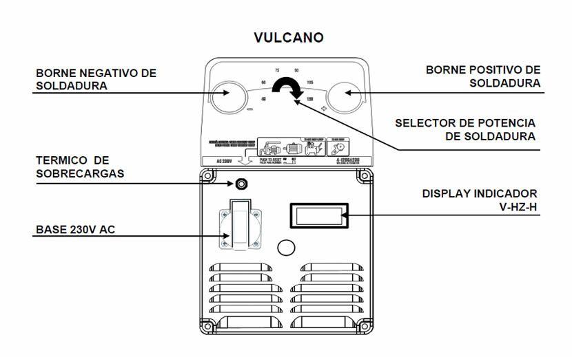 Panel de control motosoldadora Vulcano