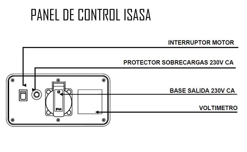 Panel de control Isasa