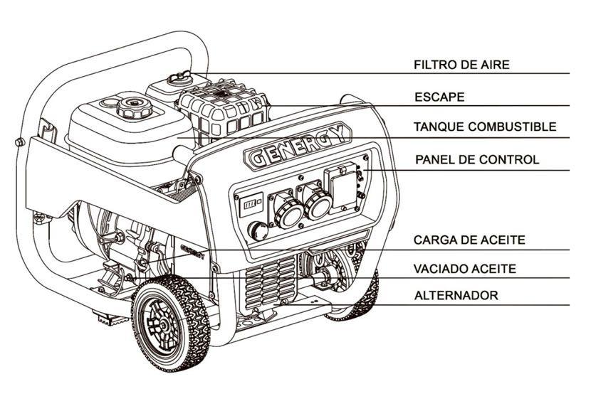 Componentes generador de luz profesional-S