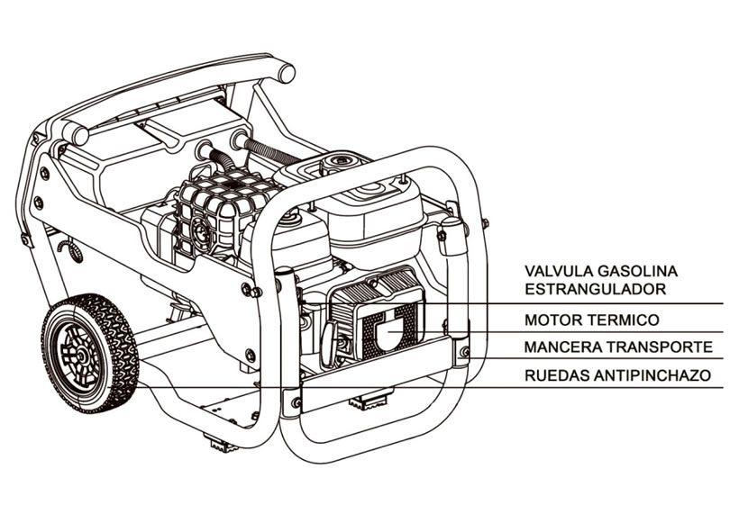 Componentes generador de luz profesional
