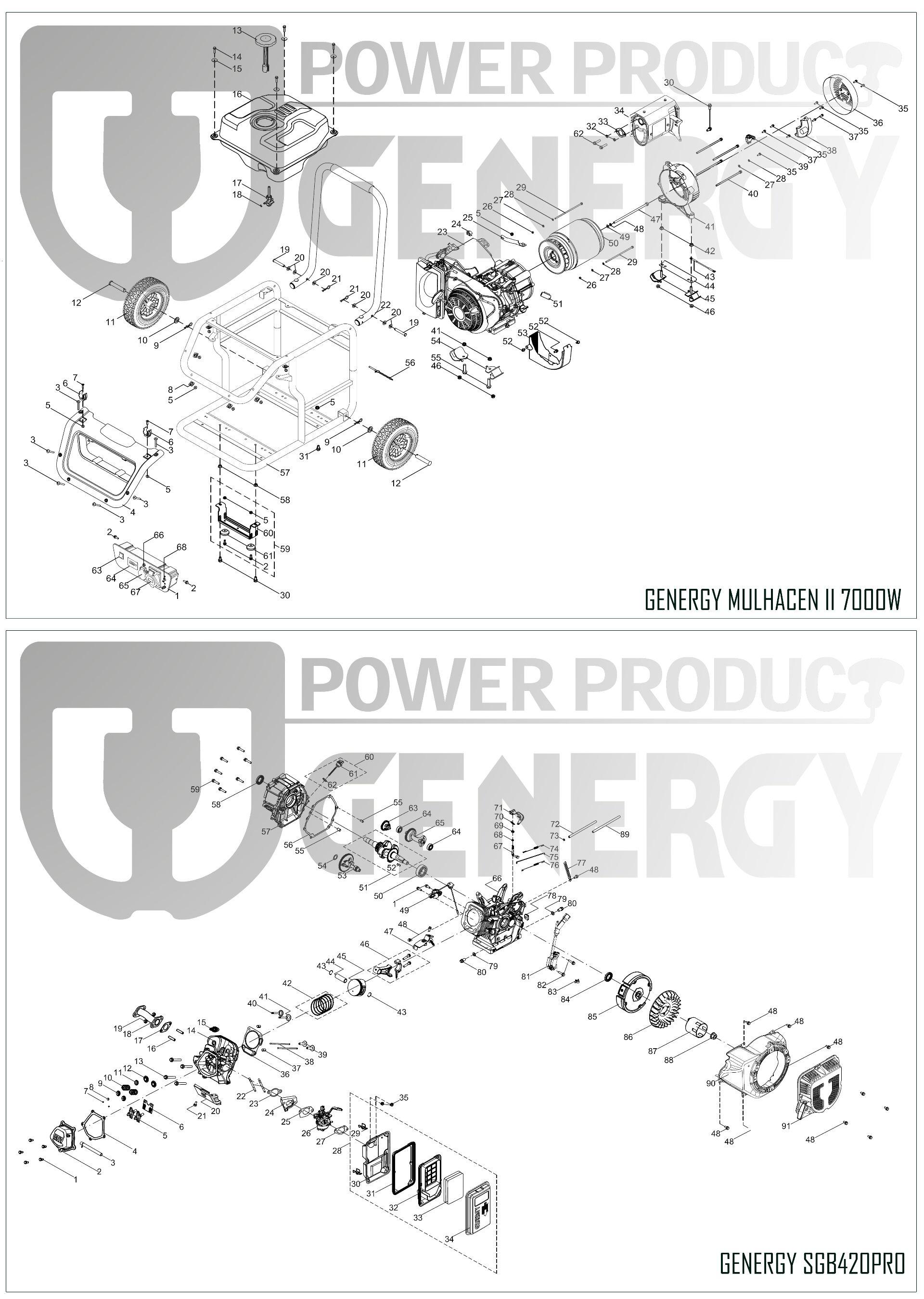 Explosión Generador Mulhacén 2