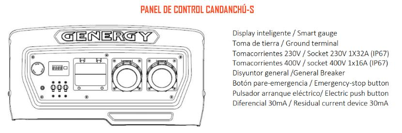 Panel de control Candanchú-S