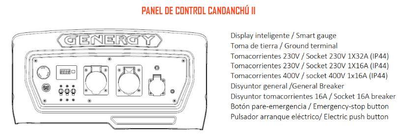 Panel de control Candanchú