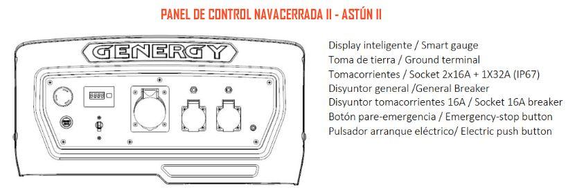 Panel de control Navacerrada Astún