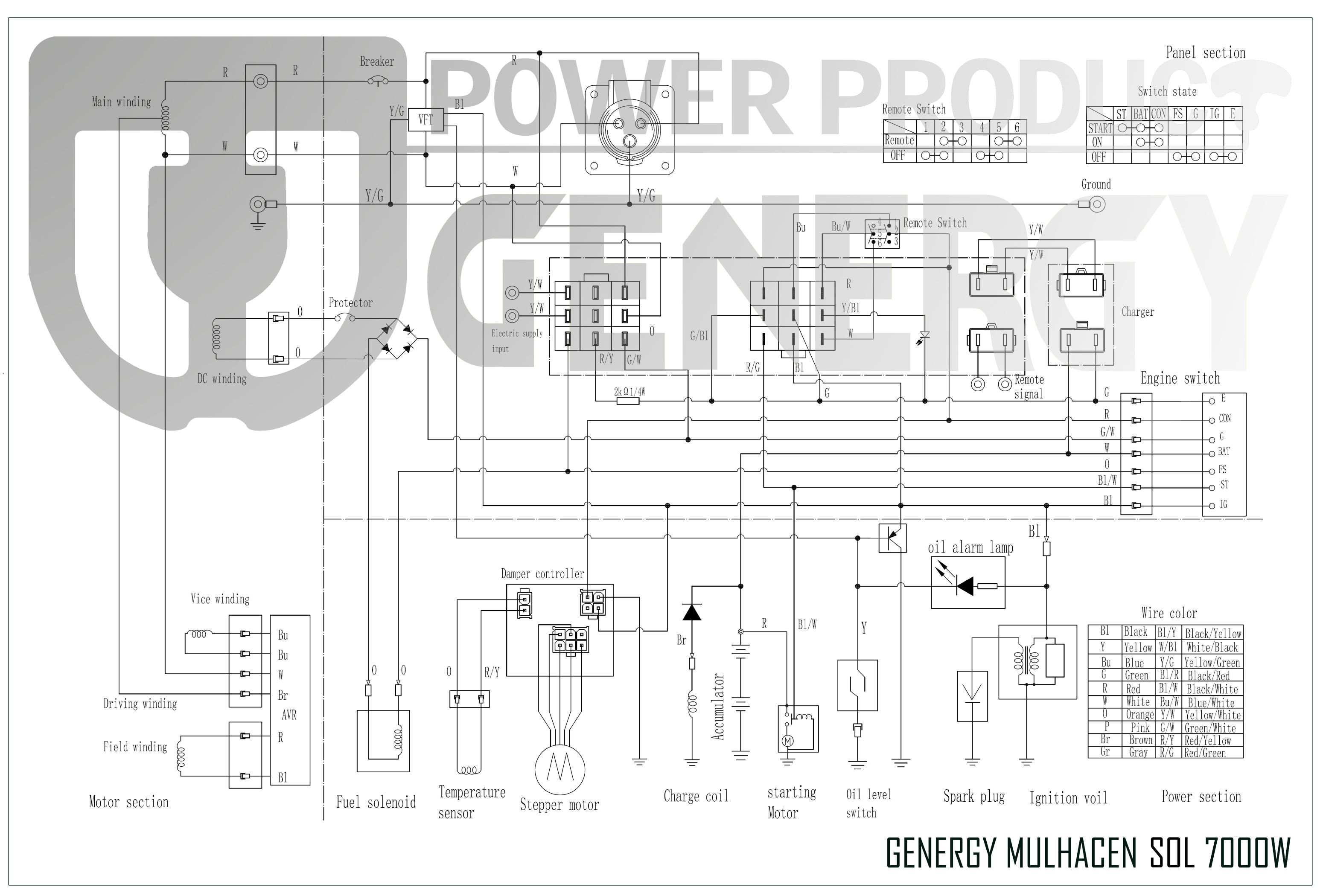 Esquema Generador Mulhacén SOL