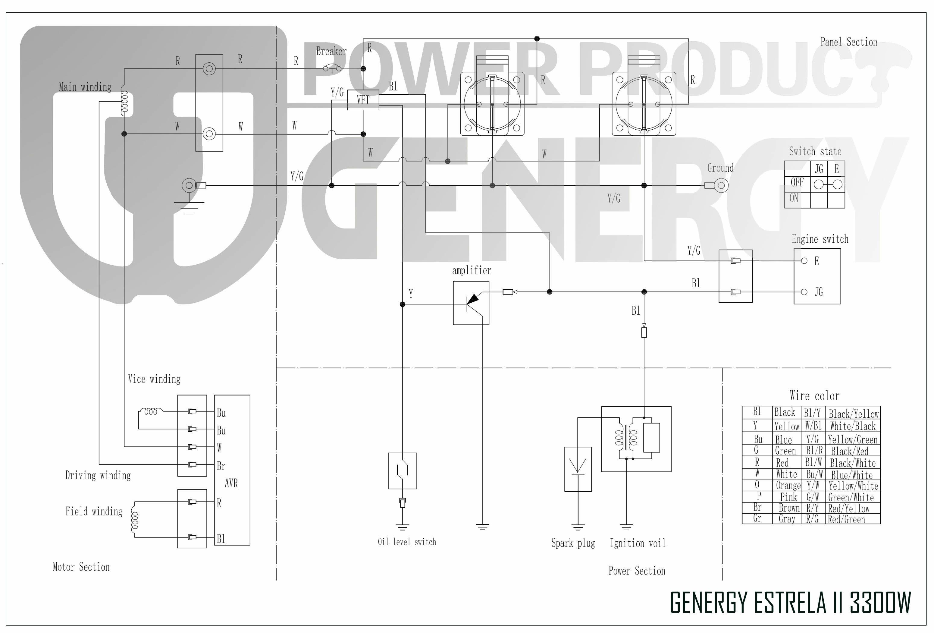 Esquema Generador Estrela 2