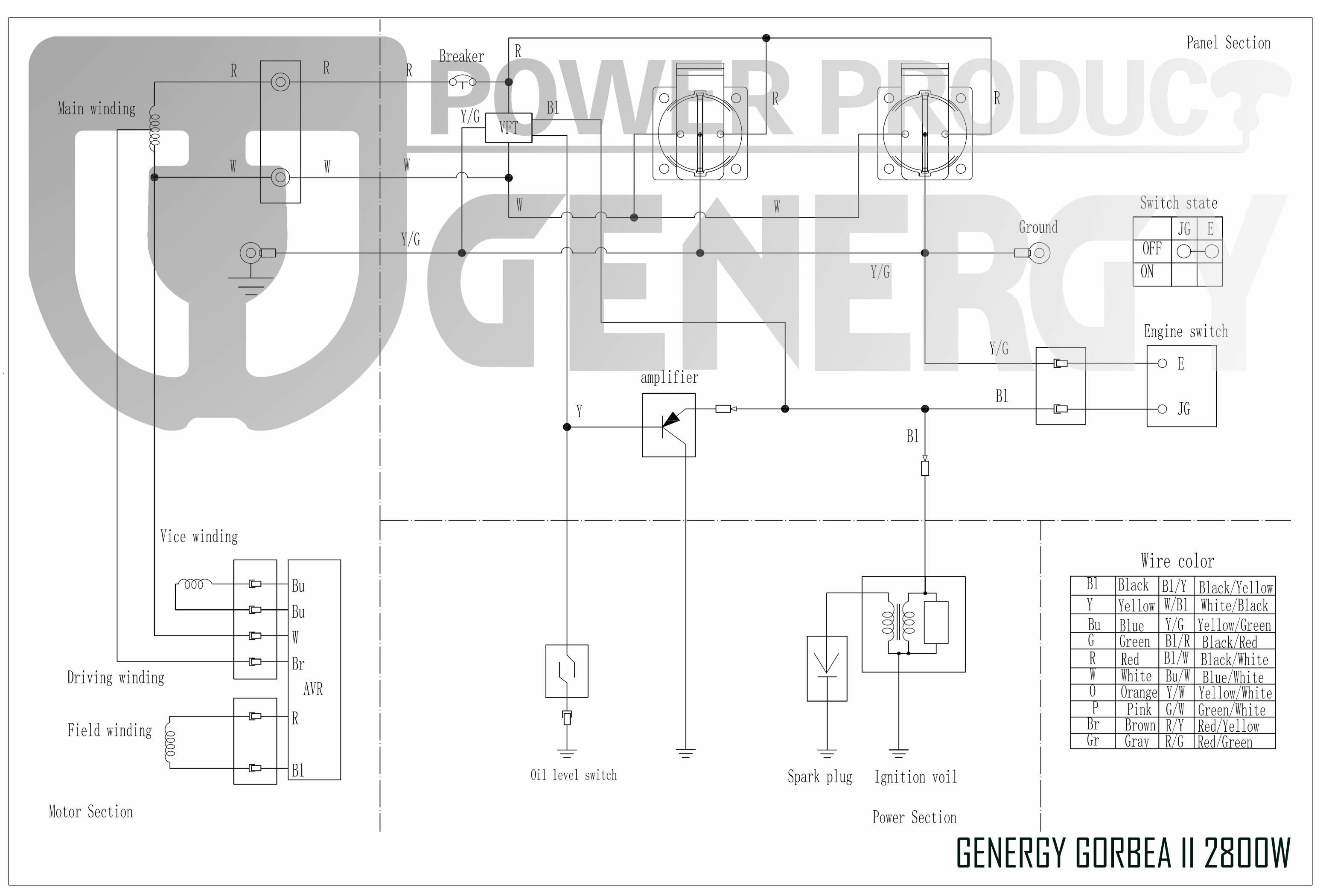 Esquema Generador Gorbea 2
