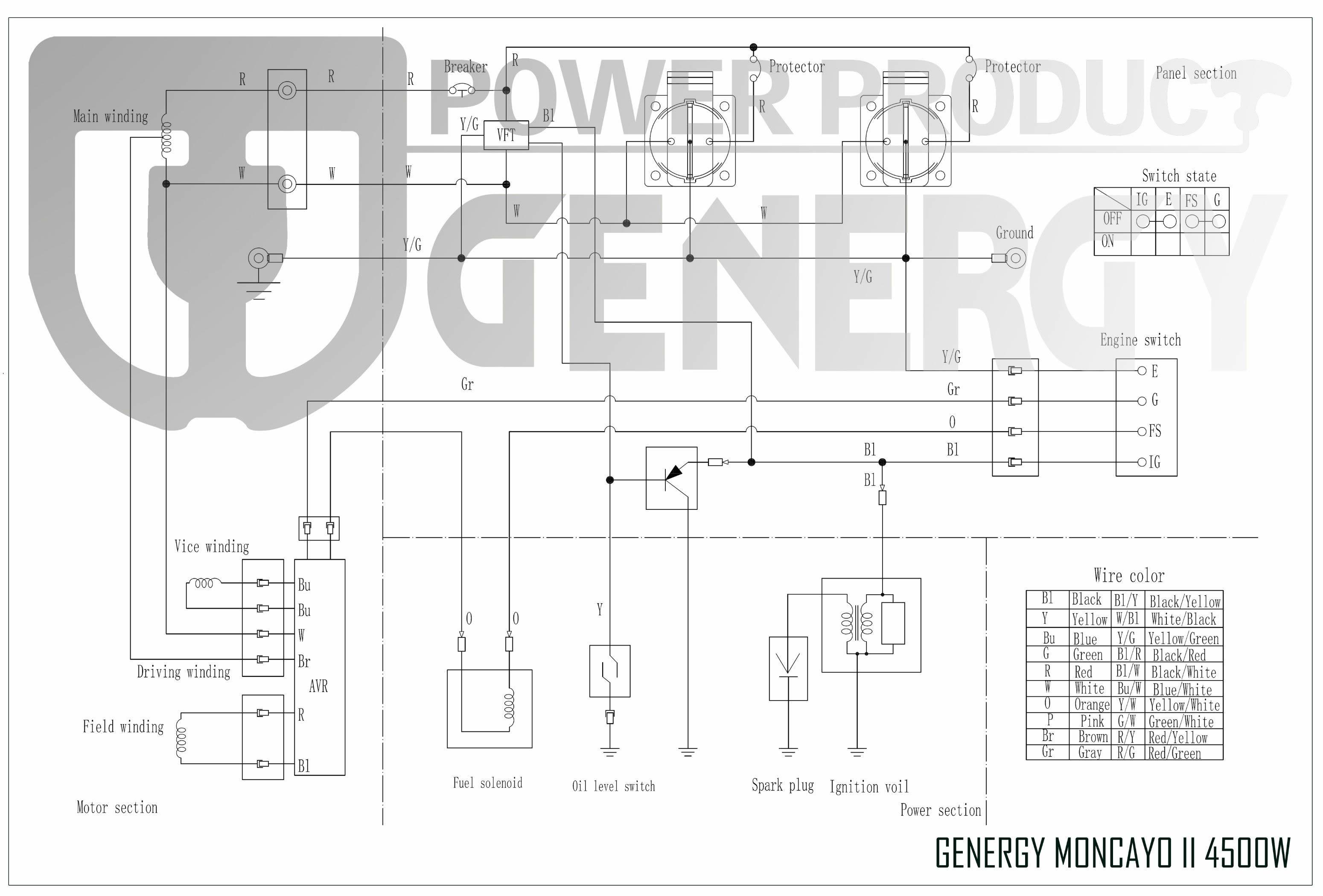 Esquema Generador Moncayo 2