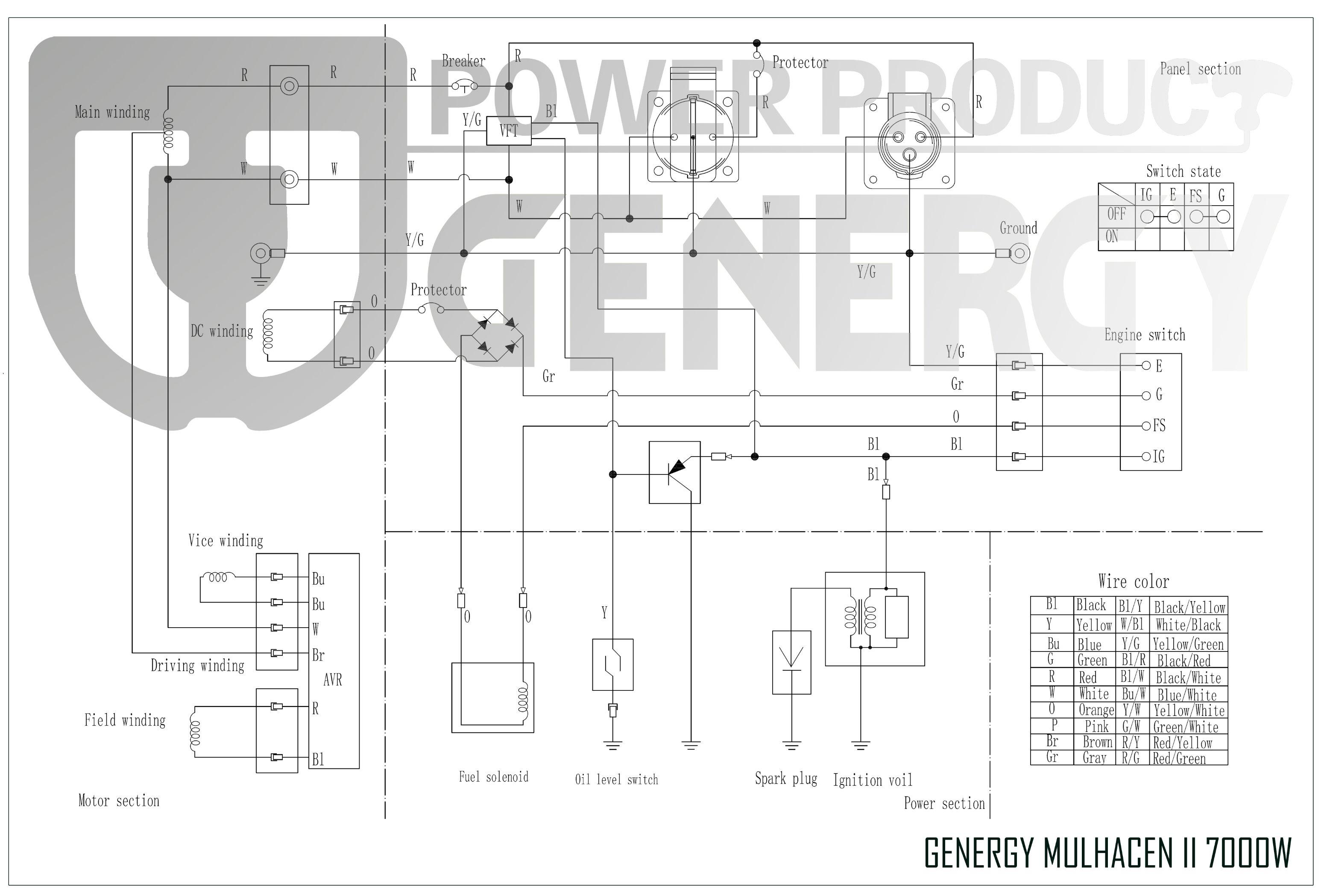 Esquema Generador Mulhacén 2
