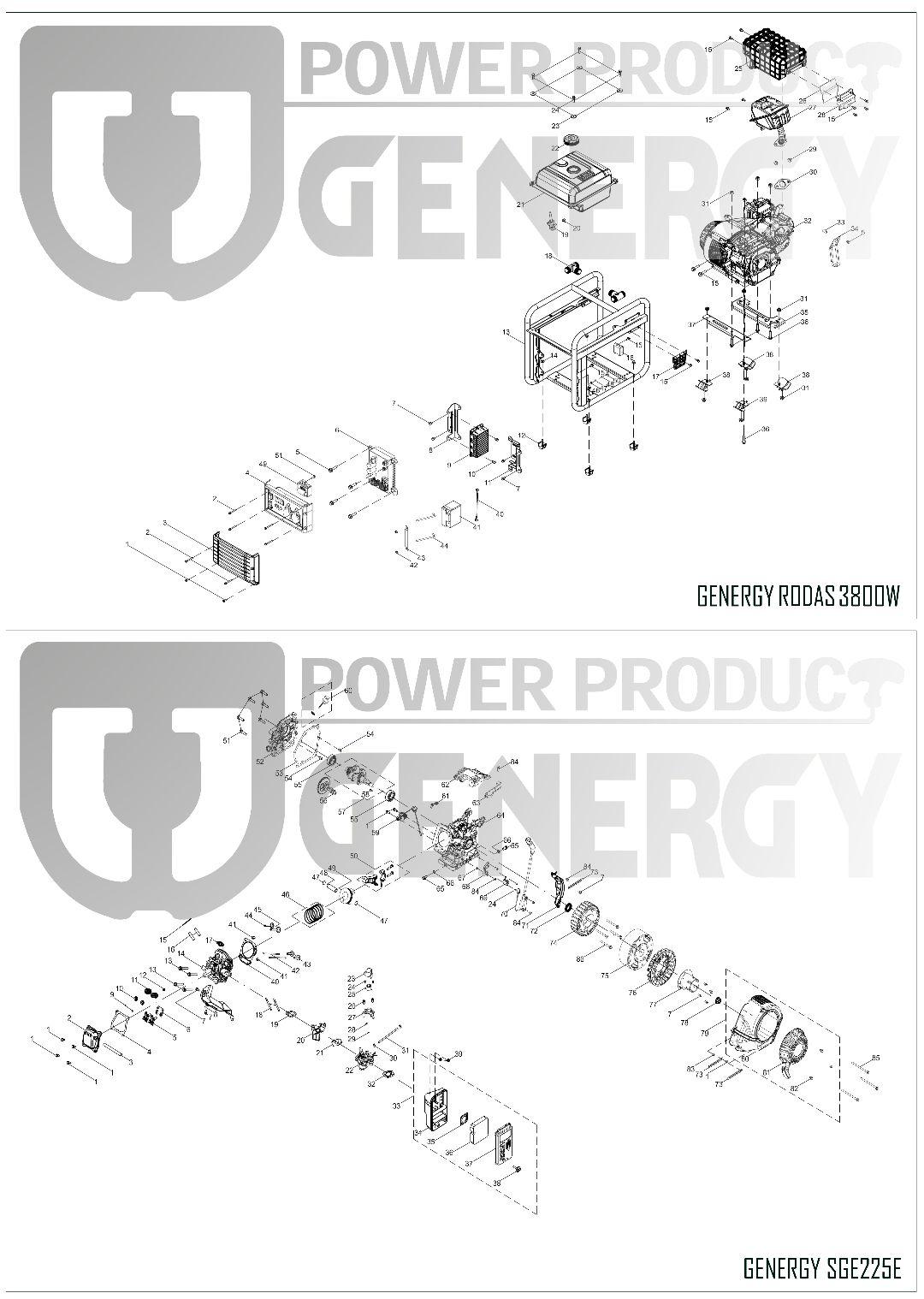 Explosion Generador Inverter Rodas 3800W