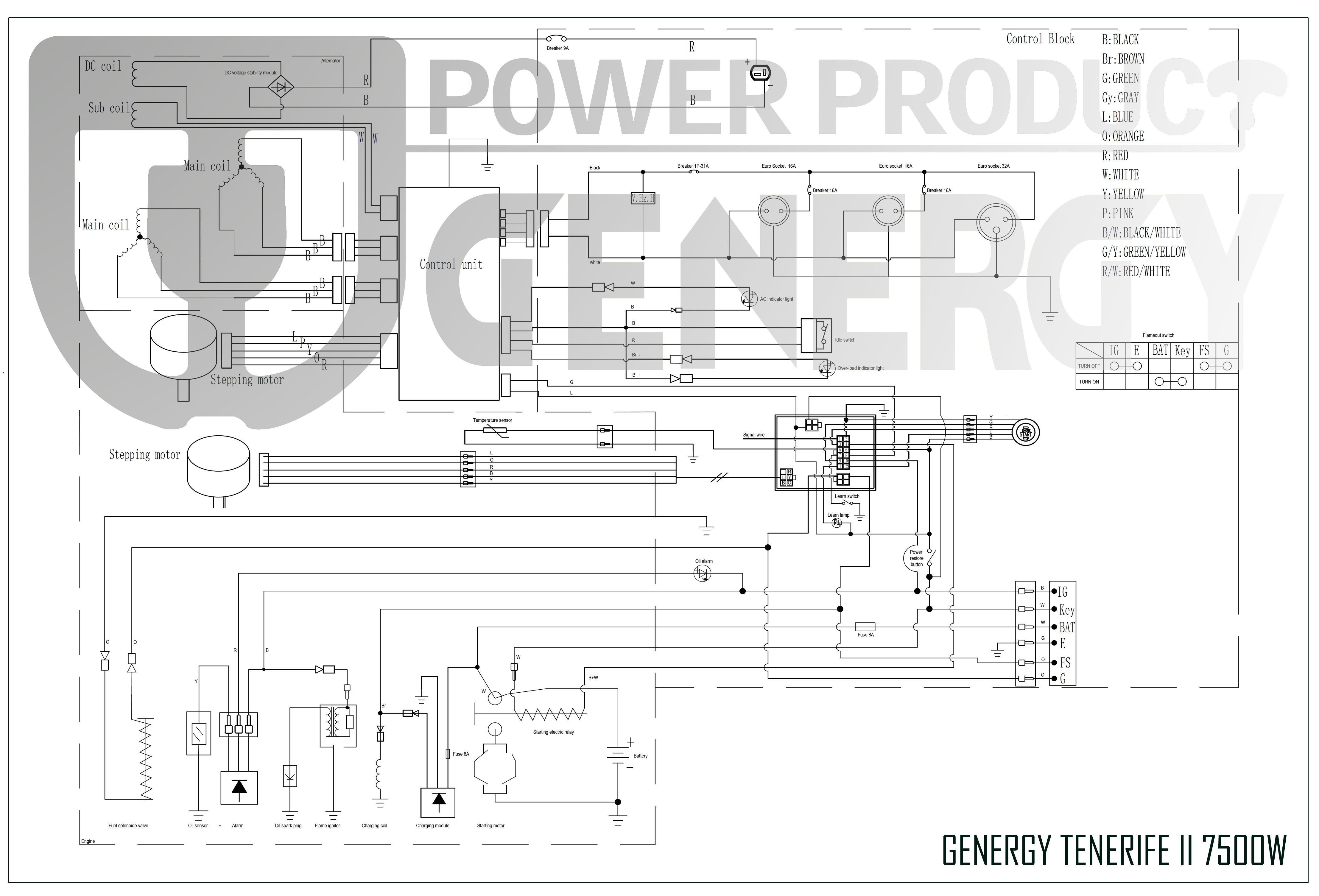 Tenerife Inverter Generator Diagram