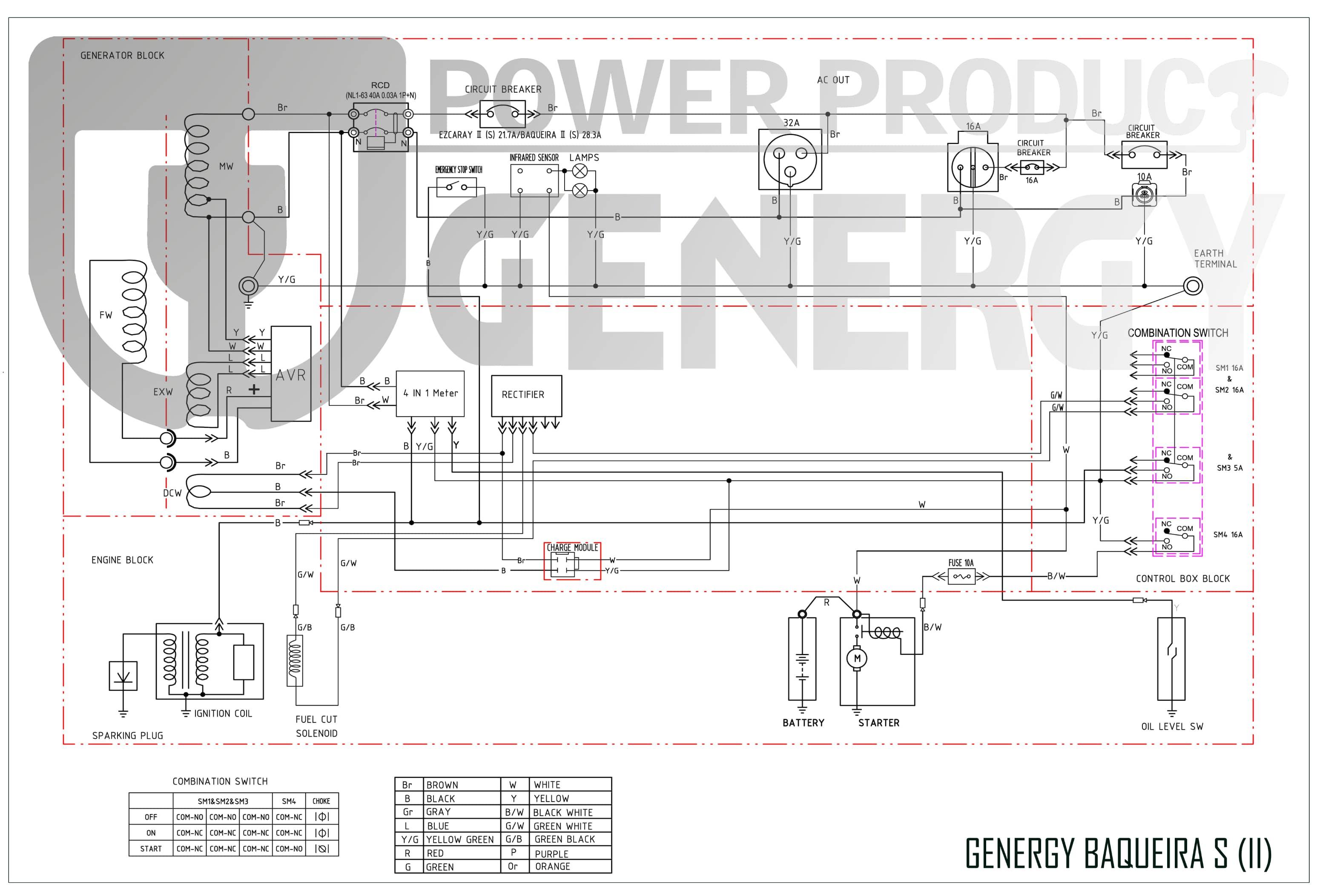 Baqueira-S Generator Diagram