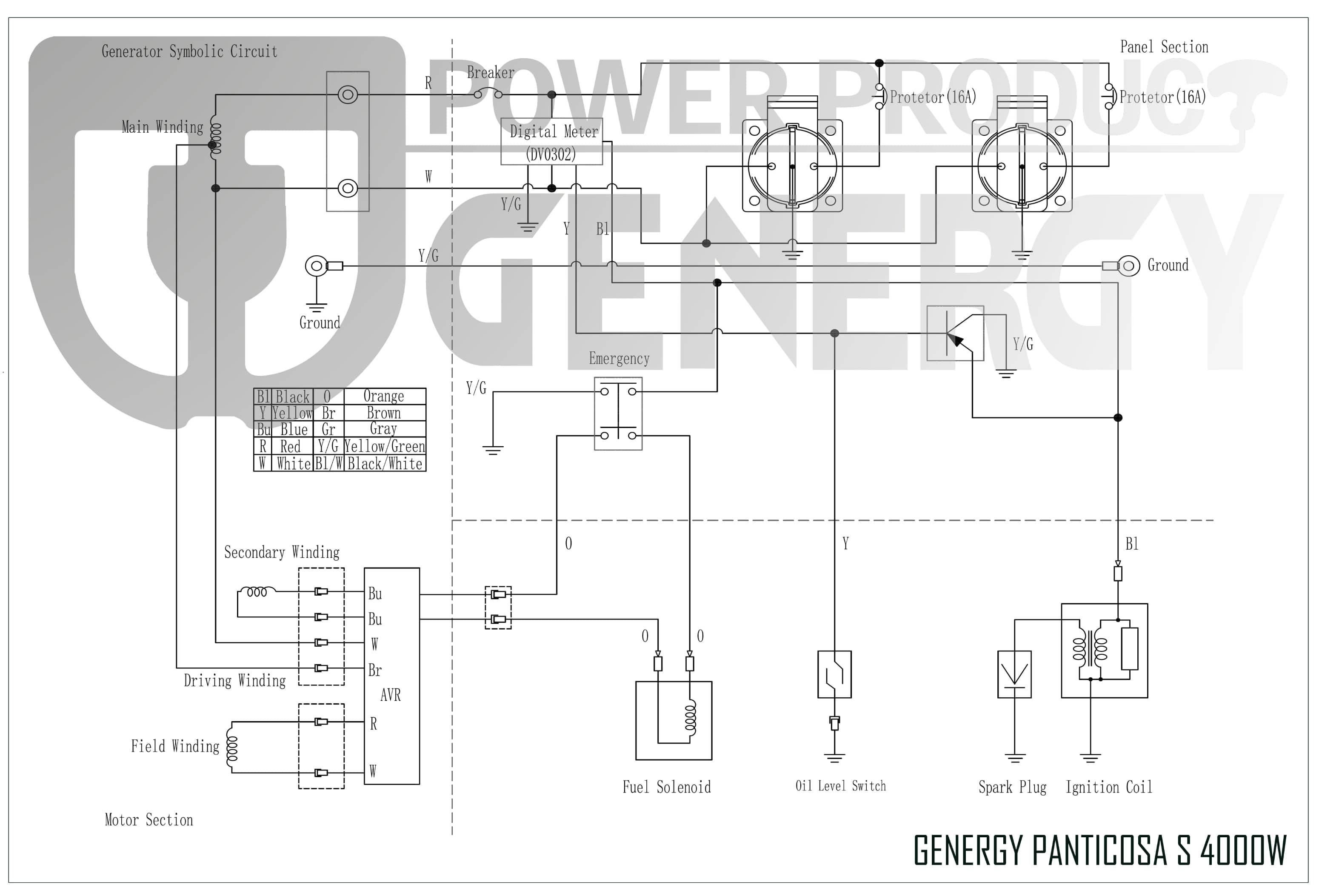 Esquema generador de luz Panticosa-S 4000W
