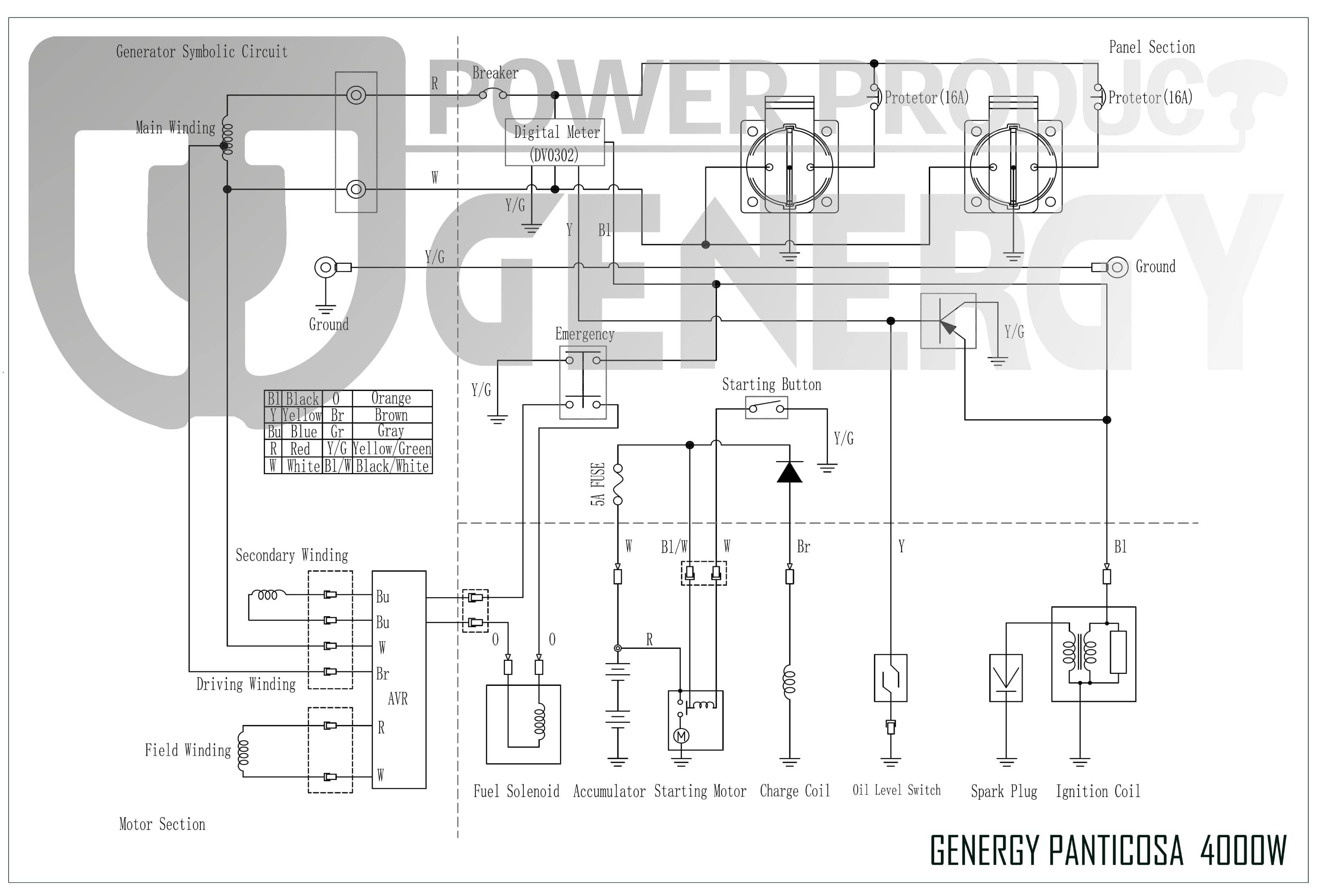 Esquema generador de luz Panticosa 4000W