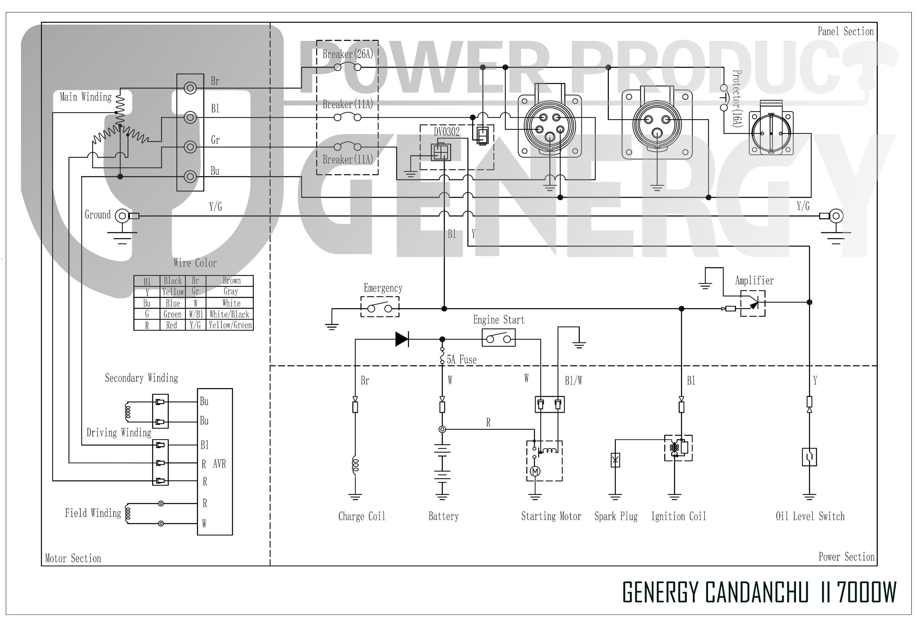 Esquema Generador de Luz Candanchú