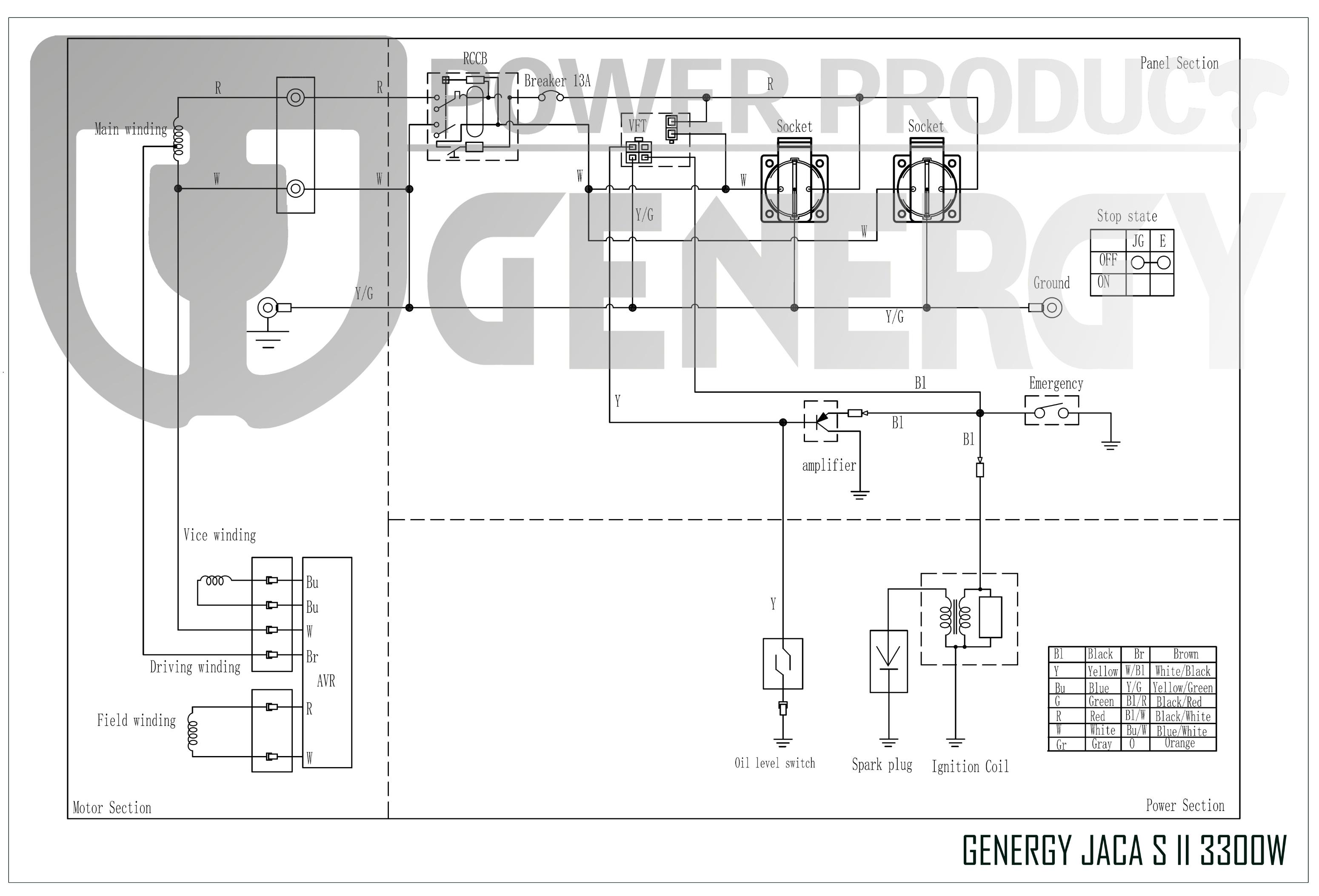 Esquema Generador de Luz Jaca-S