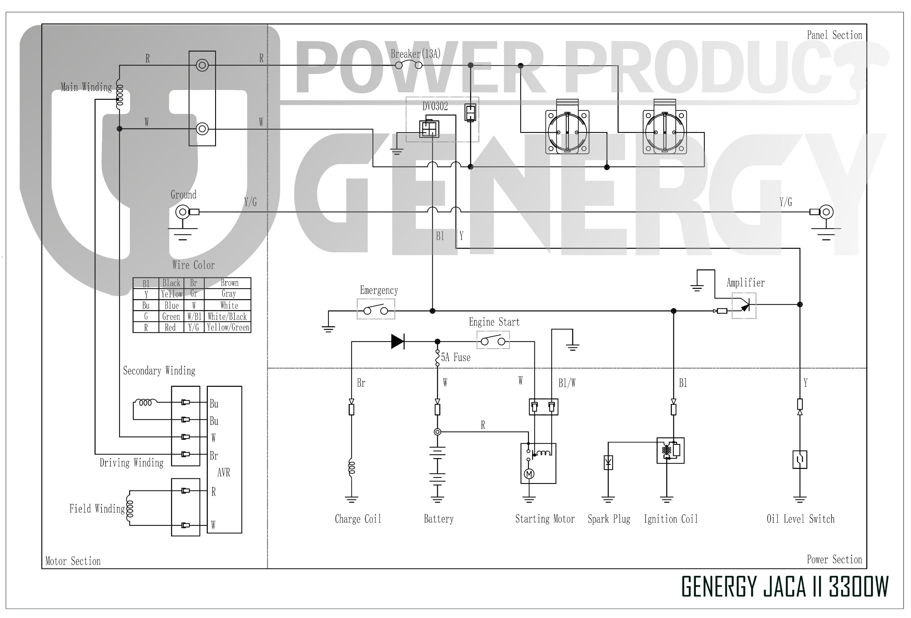 Esquema Generador de Luz Jaca