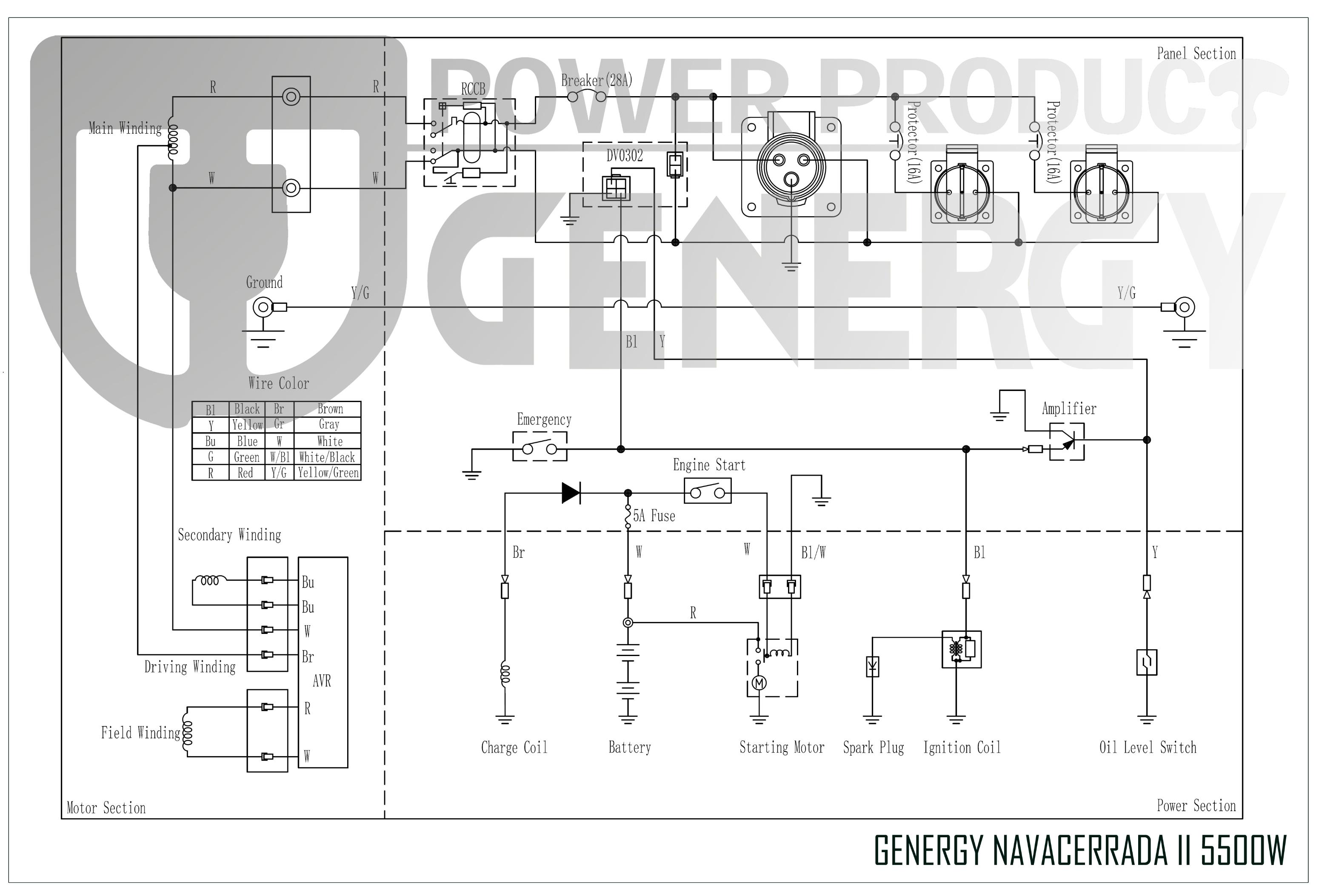 Esquema Generador de Luz Navacerrada