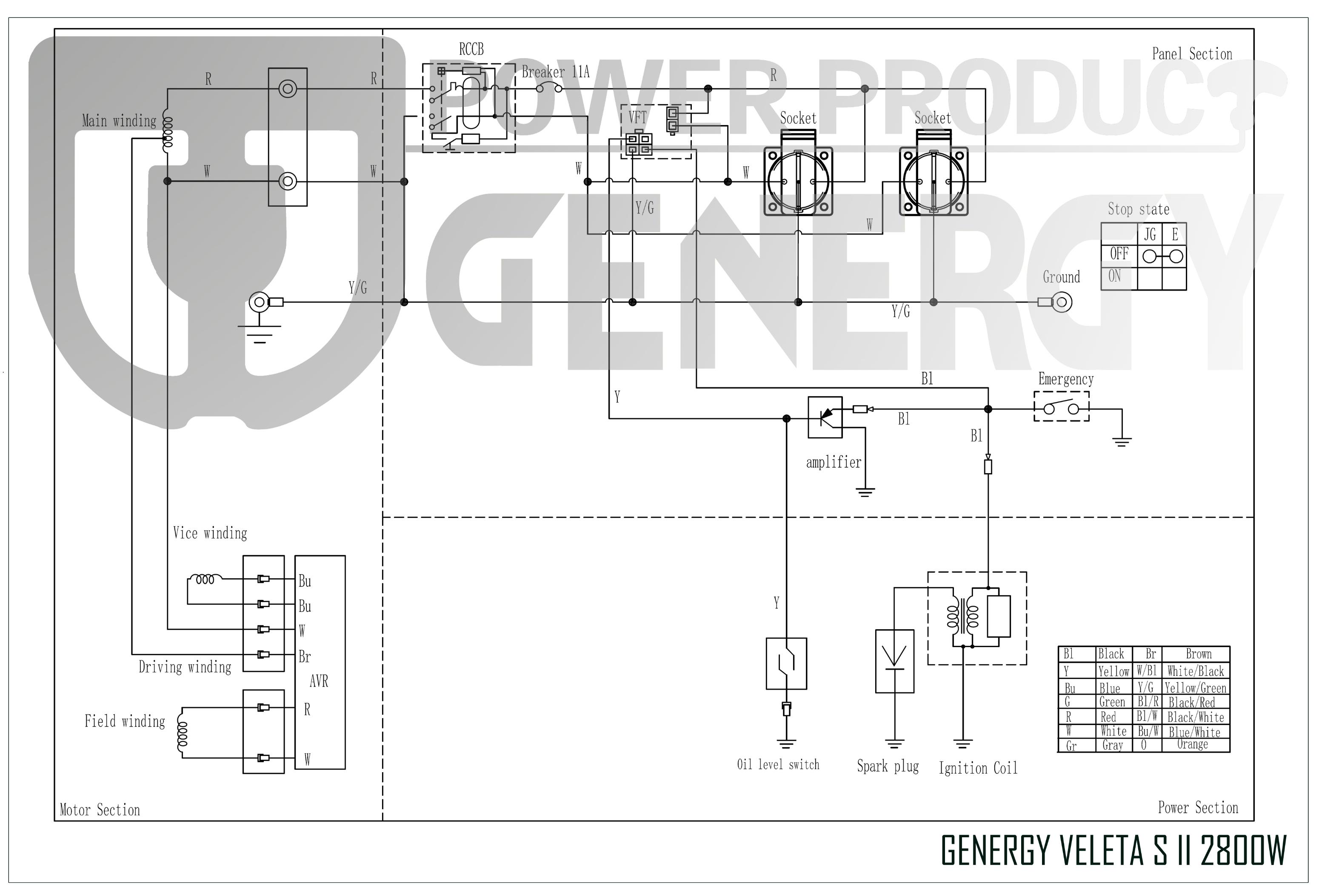 Esquema Generador de Luz Veleta-S